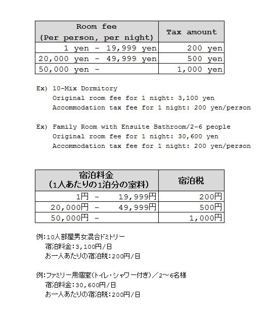 宿泊税_三条.jpg